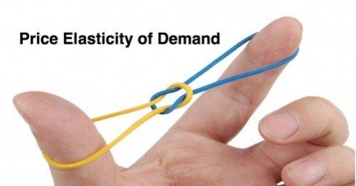 Price Elasticity of Demand Singapore