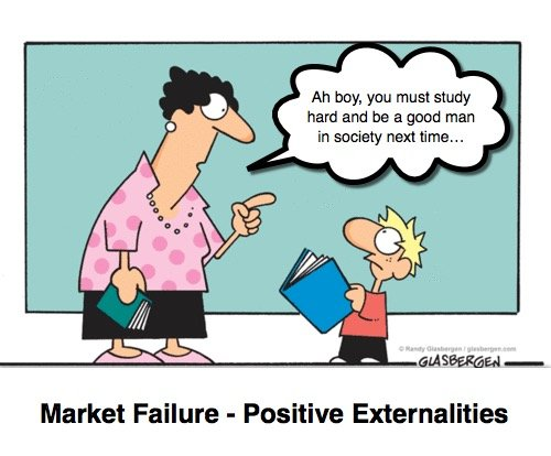 Positive Externalities - Ace Your Econs