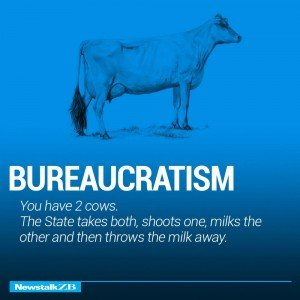 2 cow economics