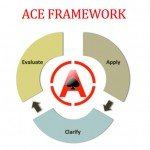 JC1 Economics Tuition - ACE framework
