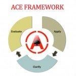 JC Economics Tuition - ACE framework