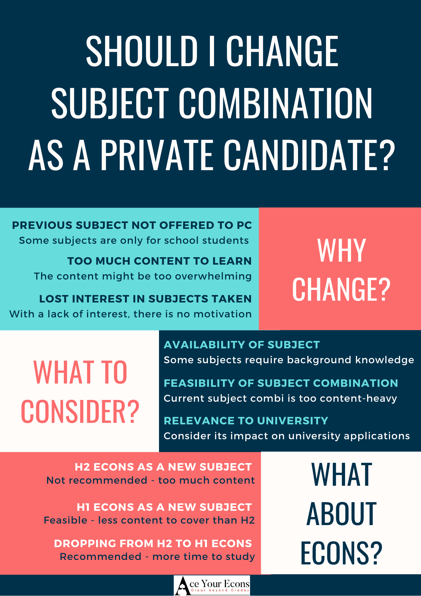 Should I Change Subject Combination as a Private Candidate?