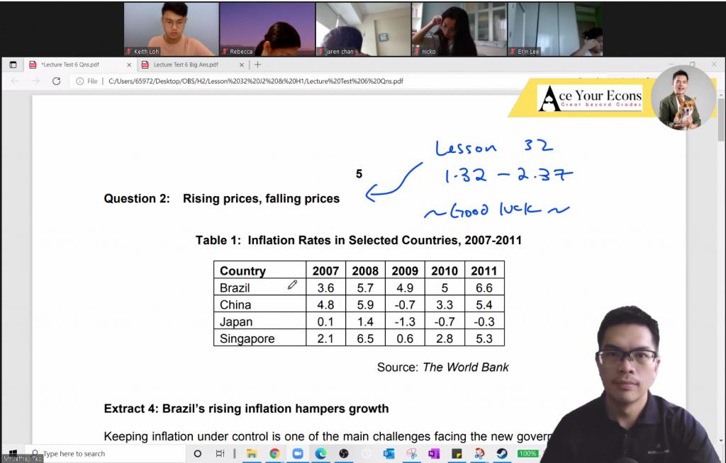 Intensive Revision Economics Tuition